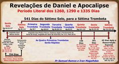 Gráfico dos 1260, 1290, 1335 Dias Kratos God Of War, Jesus Freak, Word Of God, Law Of Attraction, Periodic Table, Religion, Faith, Words, Looks Vintage
