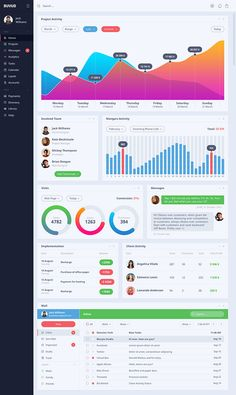 Free Dashboard UI Kits For Graphic Designers User Interface UI Design by the Urbanist Lab Kpi Dashboard, Dashboard Design, Social Media Dashboard, Dashboard Examples, Dashboard Interface, User Interface Design, Sales Dashboard, Executive Dashboard, Dashboard Software