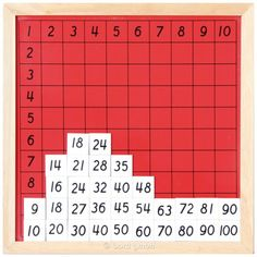 Table de Pythagore, multiplication Montessori / L'îlot éducatif