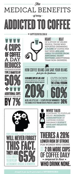 The medical benefits of being addicted to coffee. See look my addiction is healthy - Josiah