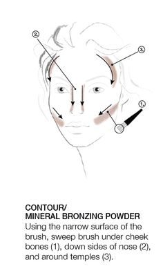 Contouring Mineral Bronzing Powder HOW TO courtesy of #BECCA The One Perfecting Brush #Sephora