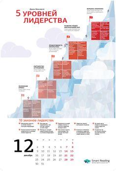 5 уровней лидерства, Джон Максвелл / 5 Levels of Leadership by John Maxwell John Maxwell, Max Lucado, Life Quotes Love, Business Education, Educational Websites, Instagram Blog, Life Motivation, Data Visualization, Self Development