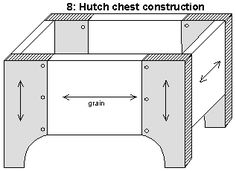 pinned for viking chest information