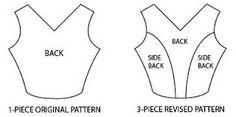 Patterned History: Dirndl Bodice: Part One ~ Patternwork & Fit