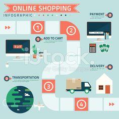 stock-illustration-58259926-step-for-online-shopping-infographic.jpg (556×556)
