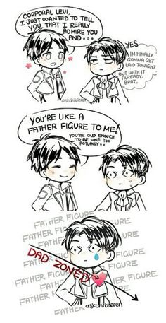 Eren and Levi Attack on Titan ~Kay lol