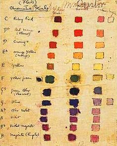 De-mystifying De Maistre ~ Roy de Maistre    Australia, England 1894–1968  De Maistre was a key proponent of modernism in Australian art. Born in Bowral, NSW, he studied music at Sydney's Conservatorium before studying painting. His theory of colour harmonisation was based on analogies between colours of the spectrum and notes of the musical scale