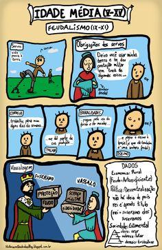 História em Quadrinhos!: Idade Média - Feudalismo                                                                                                                                                                                 Mais