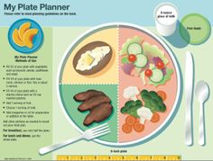 Easy Diabetes Meal Planning Guide written by an R.D. | The Good Calorie