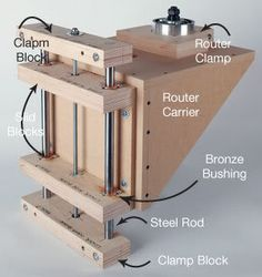 8 Free Router Lift Plans, Build Notes and Videos  