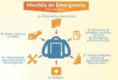 Infografía: ¿Qué hay que hacer mientras se acerca el huracán Patricia a México? - RT