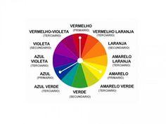 Utilizar o conceito de harmonia triádica para combinar cores em sua casa.