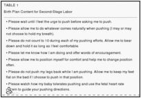 When and How to Push: Providing the Most Current Information About Second-Stage Labor to Women During Childbirth Education - Journal of Perinatal Education