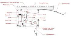 crossbow trigger - Поиск в Google