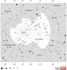 Octansis a faint constellation the southern sky. Its name is Latin for the eighth part of a circle, but it is named after the octant, a navigational instrument.