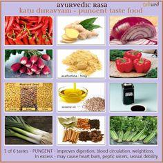 Ayurveda has developed a very simple dietary program - the SIX TASTES. Ayurveda Vata, Ayurvedic Diet, Ayurvedic Recipes, Ayurvedic Medicine, Pitta Dosha, Ayurvedic Healing, Ayurvedic Therapy, Dark Chocolate Nutrition, Food Combining