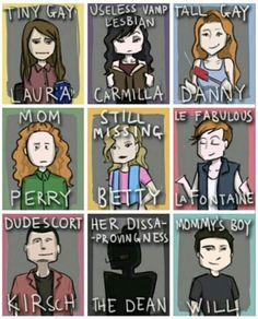 Carmilla characters