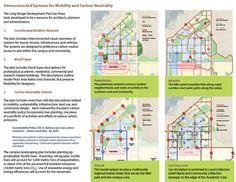 University of California, Merced 2009 Long Range Development Plan   AIA Top Ten