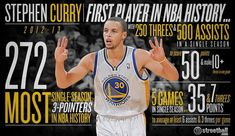 eb71c0e2607b 122 Stephen Curry Golden State Warriors NBA Basketball MVP 24x14 Poster - Stephen  Curry Posters -