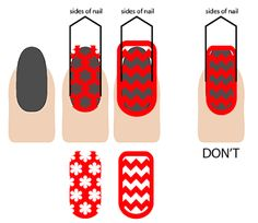 Rivka's Renditions: Nail Design Tip - Die cut designs out of painters' tape or vinyl to use as a stencil for painting nails.