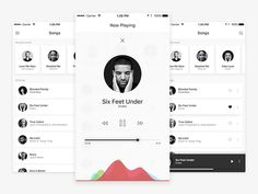 Music App by Chandan Mishra