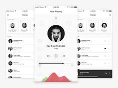 Music App by Chandan Mishra