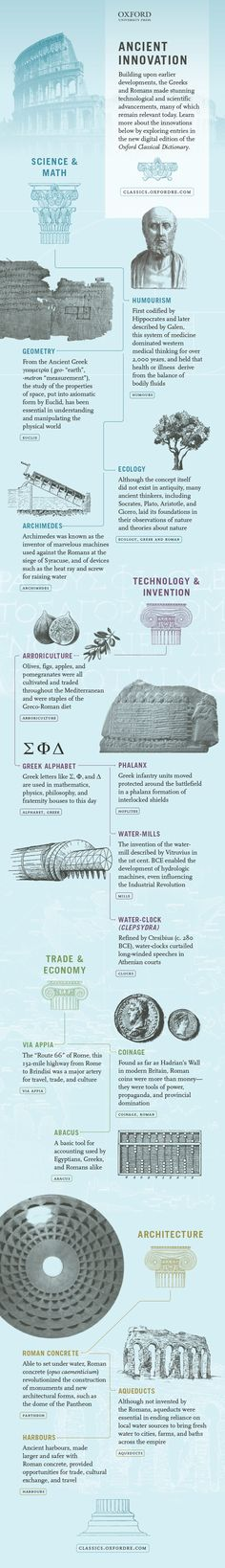 The influence of violence in the ancient world