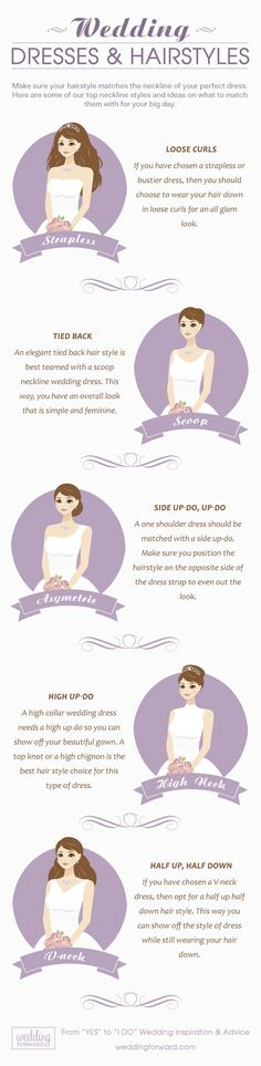 12 Perfect Combinations Of Wedding Hairstyles And Bridal Dresses :heart: Choosing the right hairstyle can become a tricky and tedious task to overcome. We create a list of the most appropriate hairstyle for specific wedding dress neckline. See more: http://www.weddingforward.com/wedding-hairstyles-bridal-dresses/ #wedding #hairstyles #dresses