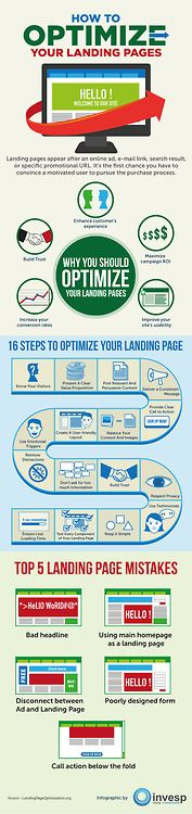 Optimize a landing page #business #website  #infographic