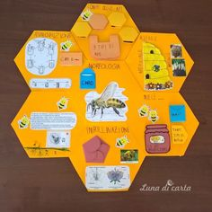 firebook - firebook firebook firebook Welcome to our website, We hope you are satisfied with the content we of - Insect Crafts, Bee Crafts, Kindergarten Activities, Activities For Kids, Activity Ideas, Lap Book Templates, Insect Activities, Art Education Lessons, Science Fair