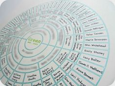 Genealogy! This is a brilliant idea. I've never seen a family tree done this way!
