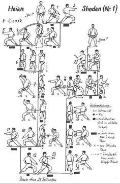 Shotokan Kata für Gelbgurt(8. Kyu).