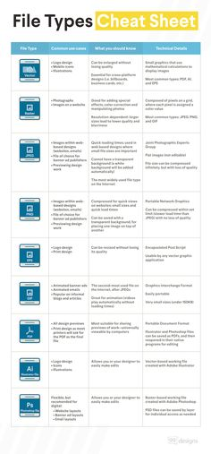 This file type list and cheat sheet by 99designs guides you through the appropriate file types to use for various digital projects. It goes over the common use cases, what you should know, and technical details of many of the digital file types. The list is designed to save you time and eliminate any confusion …