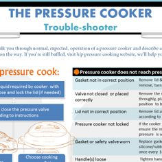 Hip Pressure Cooker -- Making cooking hip, one recipe at a time (PC Recipes, Cooking Times and more)
