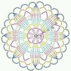 Afbeeldingsresultaat voor mandalas tejidas a crochet patrones Motif Mandala Crochet, Crochet Circles, Crochet Flower Patterns, Crochet Doilies, Crochet Flowers, Rug Patterns, Pattern Ideas, Crochet Diy, Crochet Chart
