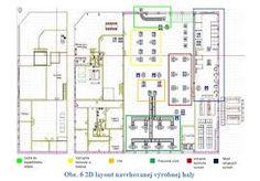Súvisiaci obrázok Floor Plans, Diagram, Projects, Floor Plan Drawing, House Floor Plans