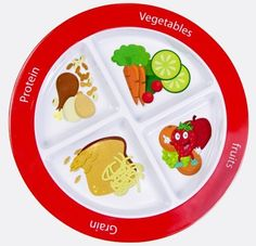 """Choose MyPlate for Kids Nutrition Plate by Super Healthy Kids, Inc.. $6.95. Fun and easy way to teach kids healthy eating habits. Ages 2-8. 8"""" kids nutrition plate. 4 Sections for different food groups; 1/3 and 1/4 cup capacity. Dishwasher safe, BPA free, 100% Melamine. Use the 4 section plate to teach your children or students the concept of the new USDA Choose MyPlate icon. For eating, this plate is perfect for ages 2-8years old! Protein and Fruits segment measures ..."""