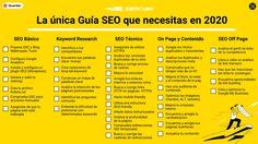 41 mejores prácticas para el SEO en 2020 #infografia #infographic #seo Vídeos Youtube, Information Overload, Search Engine Optimization, Seo, Digital Marketing, Social Media, Infographics, Business, Tips