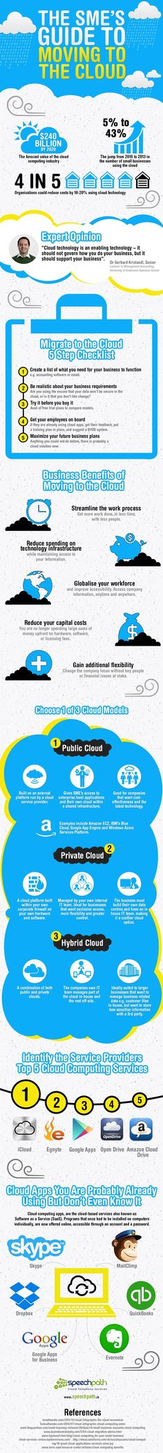 The SME's Guide to Moving to the Cloud - Inforgraphic #Cloud #CloudTechnology #SME