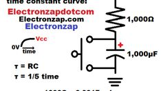 Basic electronics circuit fragments and simple circuits 2 diagram covering rectifier zener and light emitting diodes LEDs by electronzap electronzapdotcom Basic Electronic Circuits, Simple Circuit, Light Emitting Diode, Usb, Led Lampe, Uv Led, Diagram, Electronics, Bluetooth Speakers