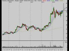 WwwDitrstocksCom Wall Street Penny Stock Market Research
