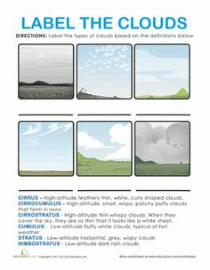 Second Grade Earth & Space Science Worksheets: Types of Clouds Worksheet
