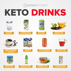 """Our """"Done For You"""" keto meal plans are completely customized based on your food preferences and weight loss goals. Here are some of the best low carb drinks that you can definitely consume together with your keto meals. Keto Diet Drinks, Low Carb Drinks, Keto Drink, Keto Energy Drink, Fitness Tracker, Desserts Keto, Band Workout, Workout Diet, Best Keto Diet"""