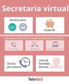 Secretaria virtual un servicio extra del número virtual o de las extensiones de centralita Telefácil