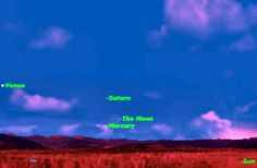 Moon Dances with Three Planets on Sunday October 6 2013 , and Tuesday October 8 2013