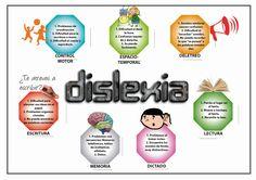 Mi hijo tiene DISLEXIA…http://www.highlabperu.net/mi-hijo-tiene-dislexia/