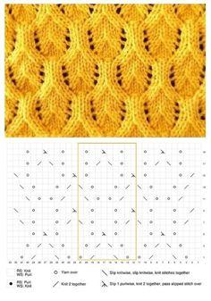 Lace Knitting Patterns, Knitting Charts, Lace Patterns, Knitting Stitches, Free Knitting, Stitch Patterns, Knitting Dolls Clothes, Knit Edge, Cable Knitting