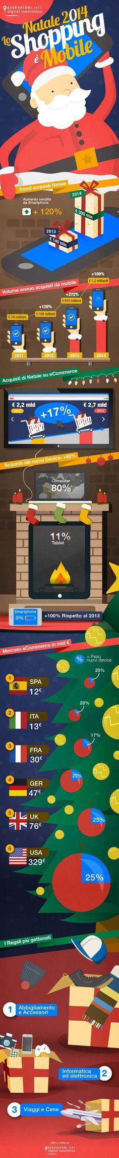 Natale 2014, i regali si acquistano via #Mobile [Infografica] via @franzrusso  #ecommerce #mobilecommerce