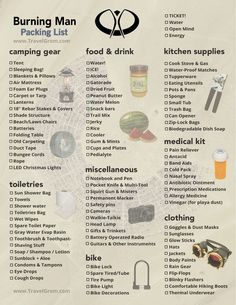 Burning Man is a hostile environment, so being adequately prepared is imperative! What should I bring to Burning Man? Follow this Burning Man Checklist!