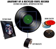 http://how-to-recycle.blogspot.nl/2012/10/recycled-vinyl-record-crafts.html